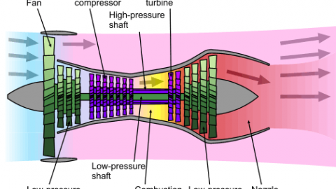 Turbine Engine Part 1