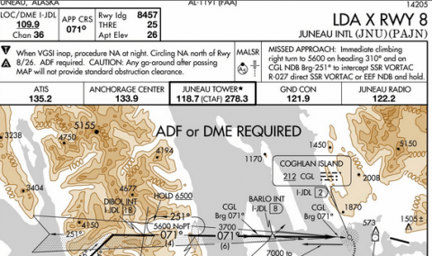 LDA/SDF Approaches
