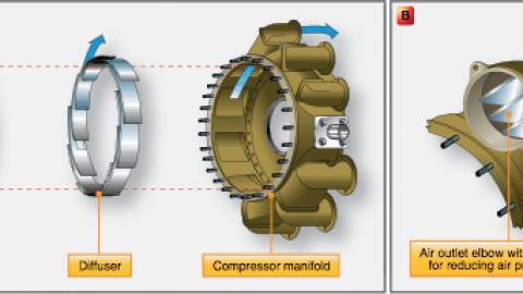 Diffuser and Compressors