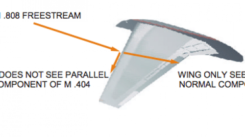 Wing Sweep Design