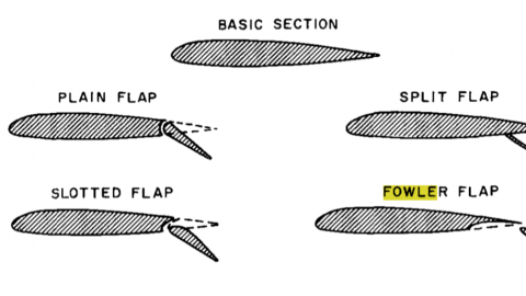 Flap Review
