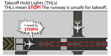 Runway Status Lights Pilot Reference Guide